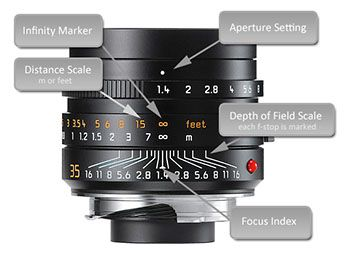Read more about the article 完美發揮鏡頭能力與hyperfocal distance