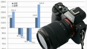 全片幅無反 1 年戰爭,Canon 和 Nikon 都慘敗!